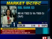 Stocks in news: RBL, Ujjivan Small Finance Bank, CreditAccess Grameen, Ceat and Shriram Trans