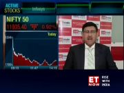 Three stocks to play rural India story