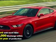 Today in history: Ford Mustang was introduced in the North American market