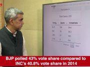 Will BJP retain its supremacy in Karnataka?