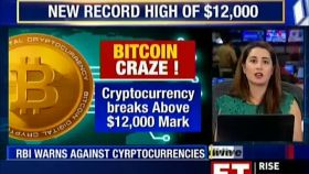 Bitcoin climbs to $12,000 even as RBI warns against cryptocurrencies