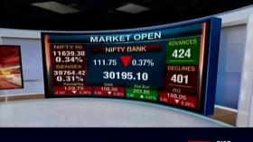 Nifty slips below 11,650 ahead of F&O expiry; Sensex sheds 200 points