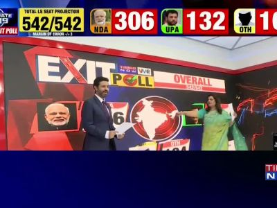 Exit Poll Results 2019: NDA likely to get 306 seats, UPA 132