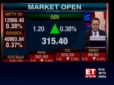 Sensex drops 150 points, Nifty below 12,000; DHFL gains 5%